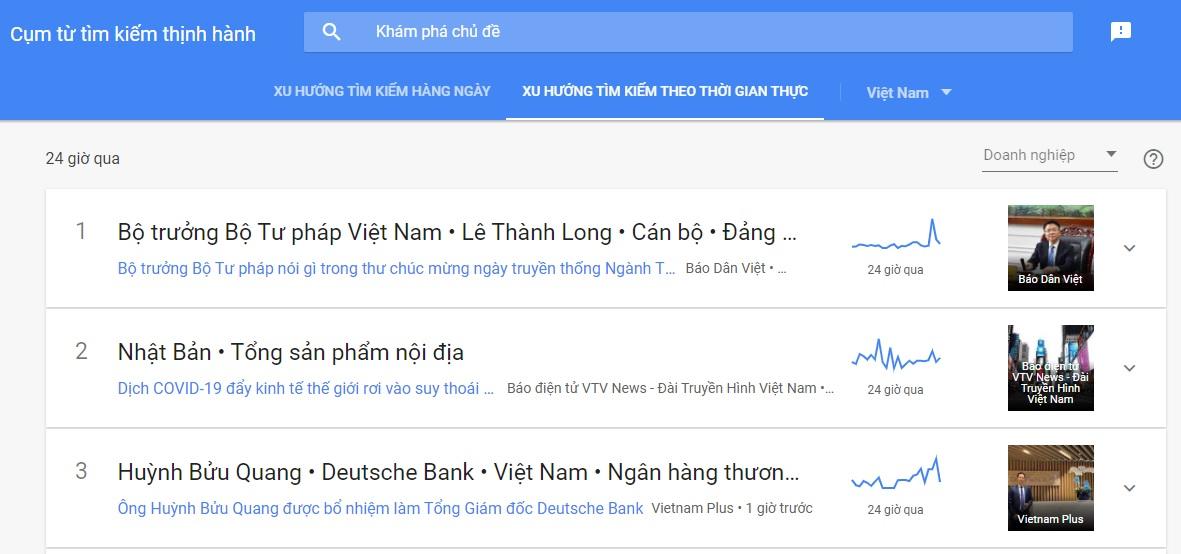 Google Trends là gì: 7 cách sử dụng Google Trend tăng hiệu quả SEO